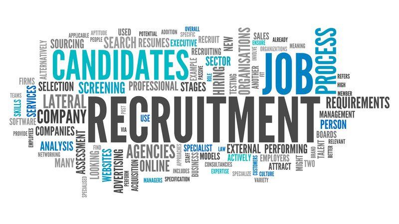 "Word Cloud ""Recruitment"""
