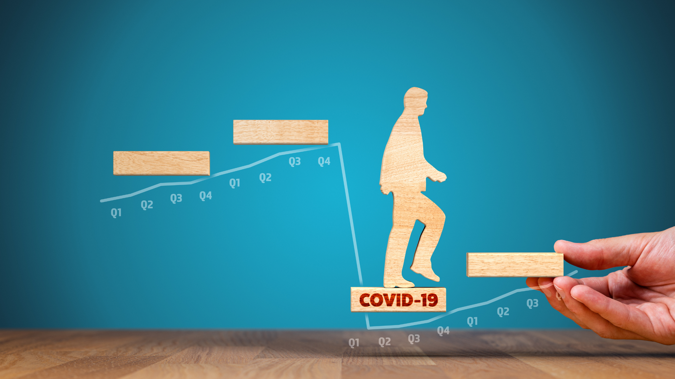 business development recruitment in fm through covid19